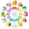 Полезные вещества в продуктах питания