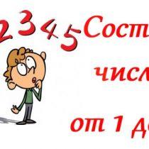 Состав числа от 1 до 10