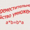 Математика: переместительное свойство умножения