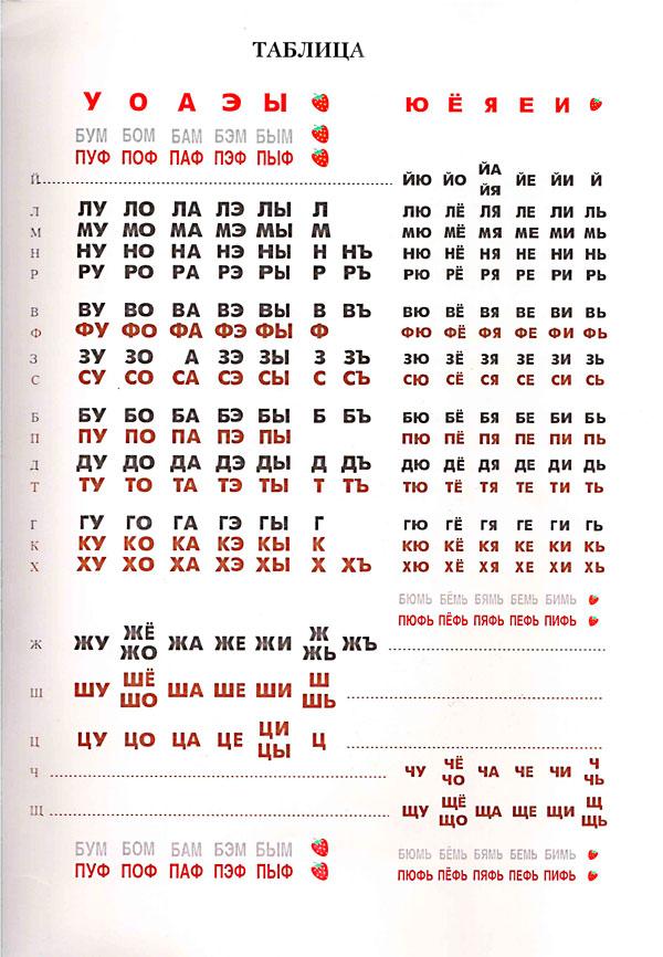 Кубики зайцева таблицы
