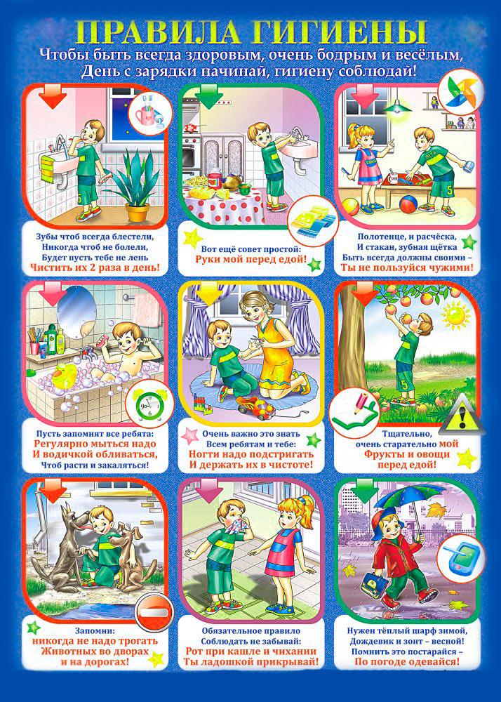 Гигиена детей дошкольного возраста Правила личной гигиены detskaya gigiena