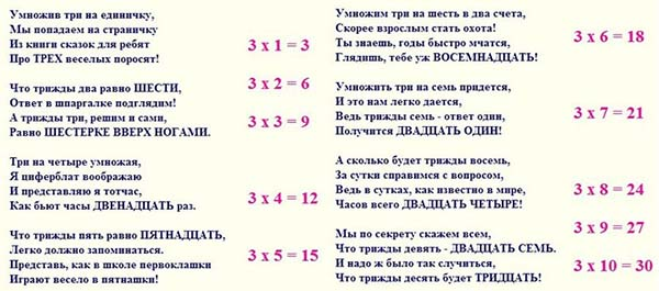 таблица умножения на 3