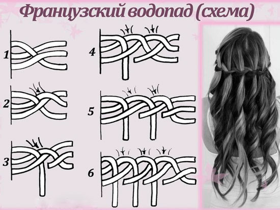 причёски на средние волосы на 1 сентября 7 класс фото