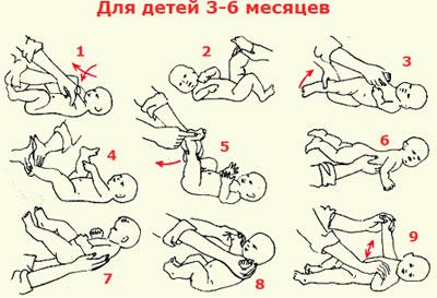 режим дня 3 месячного ребенка