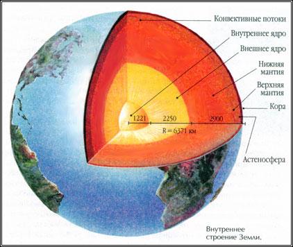 почему землю назвали землей