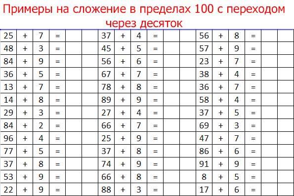 примеры на сложение и вычитание в пределах 100