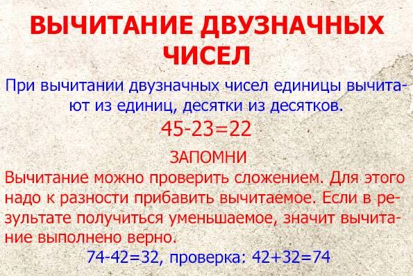вычитание двузначных чисел