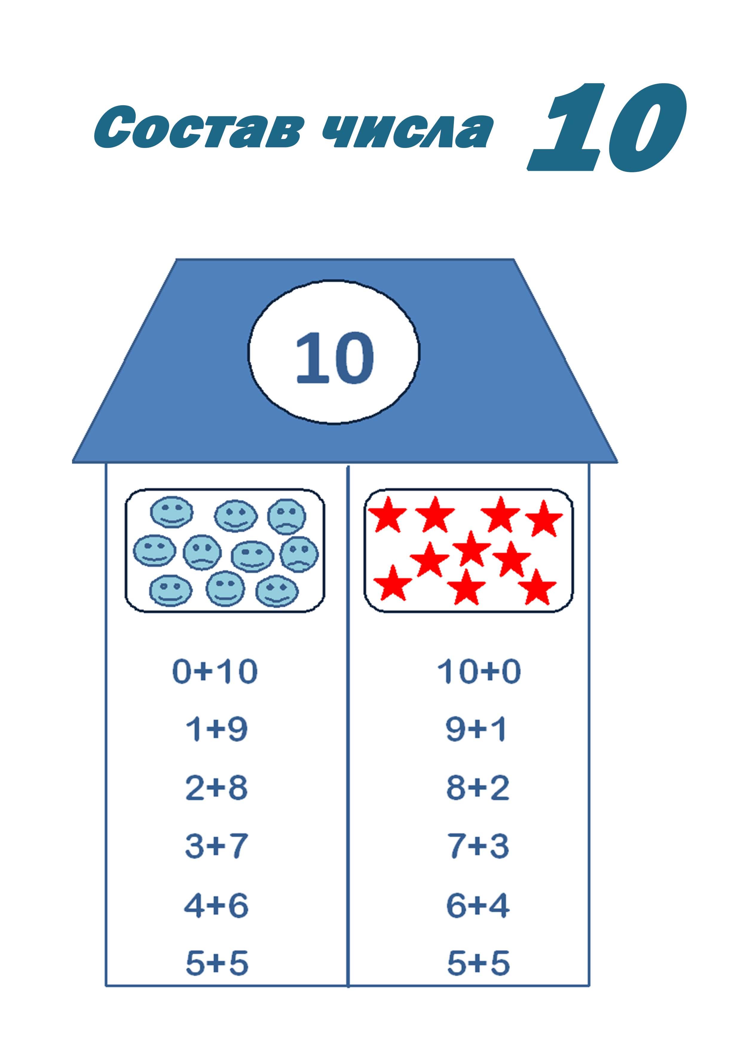 карточки состав числа до 10 распечатать