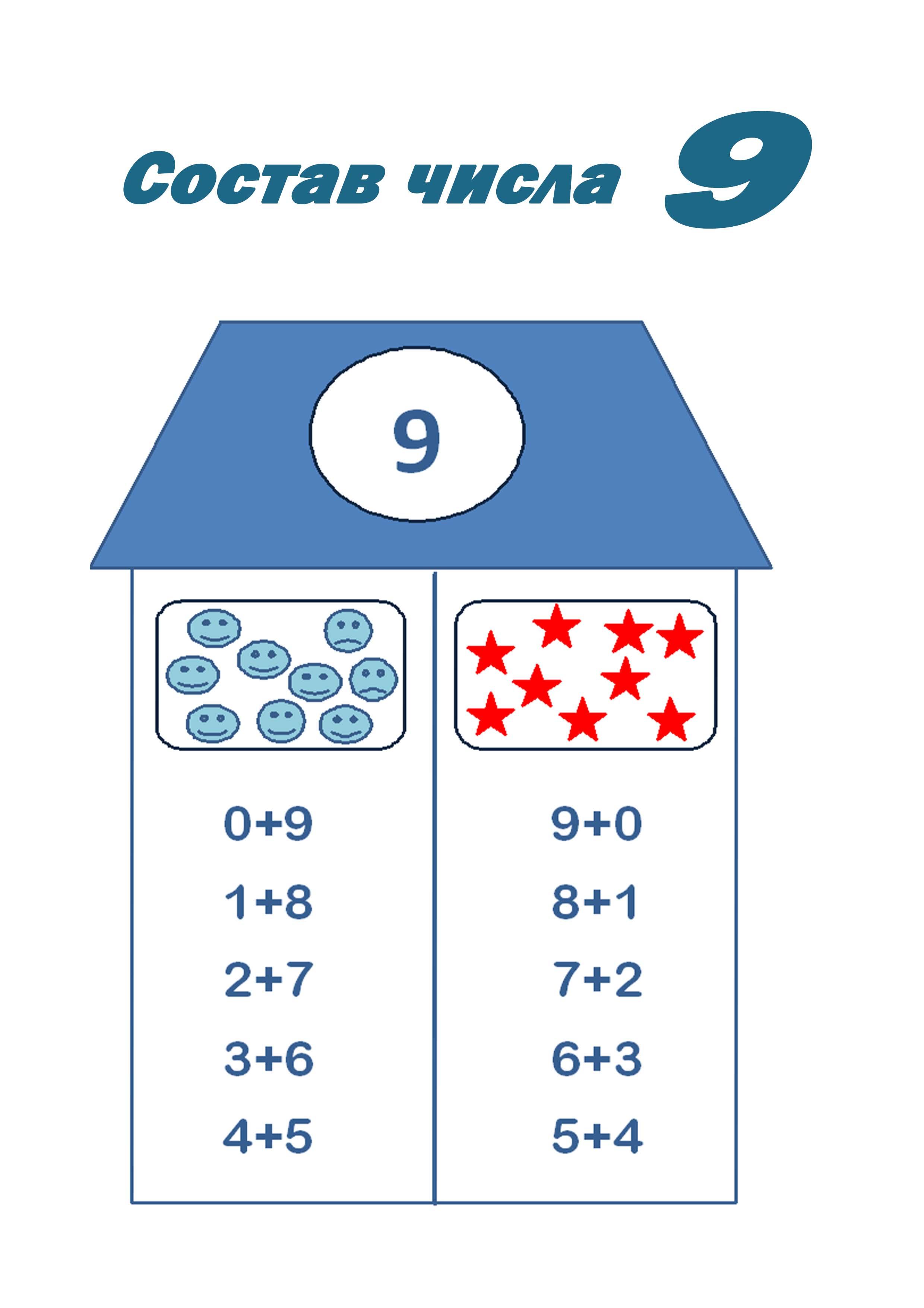 Раскраски математика в пределах 10