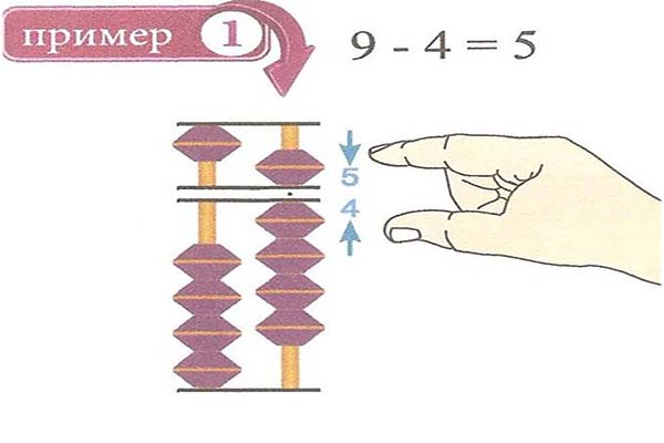 ментальная арифметика -уроки на плюс и минус